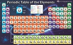 898 Periodic Table of Elements